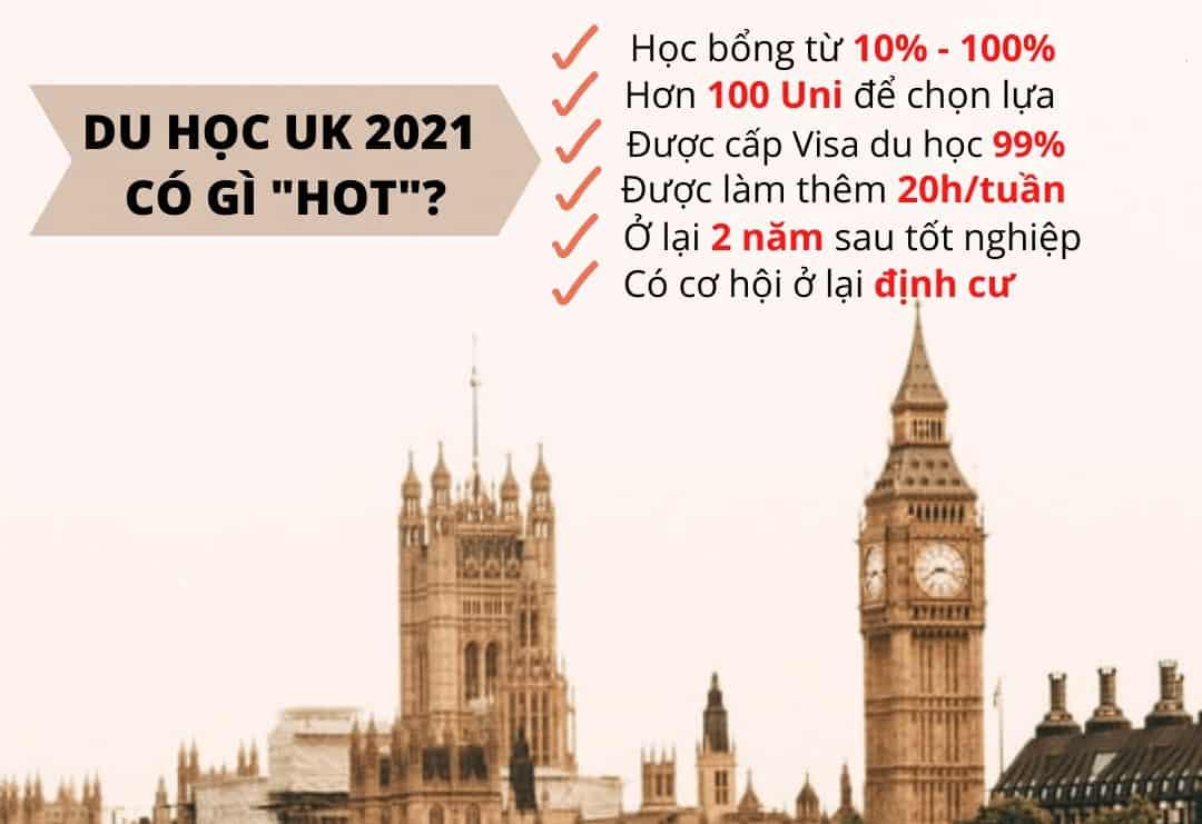 Du học Anh 2021